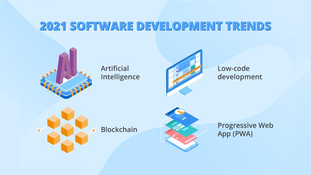 روند توسعه نرم افزار 2021